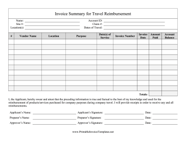 Invoice Summary for Travel template